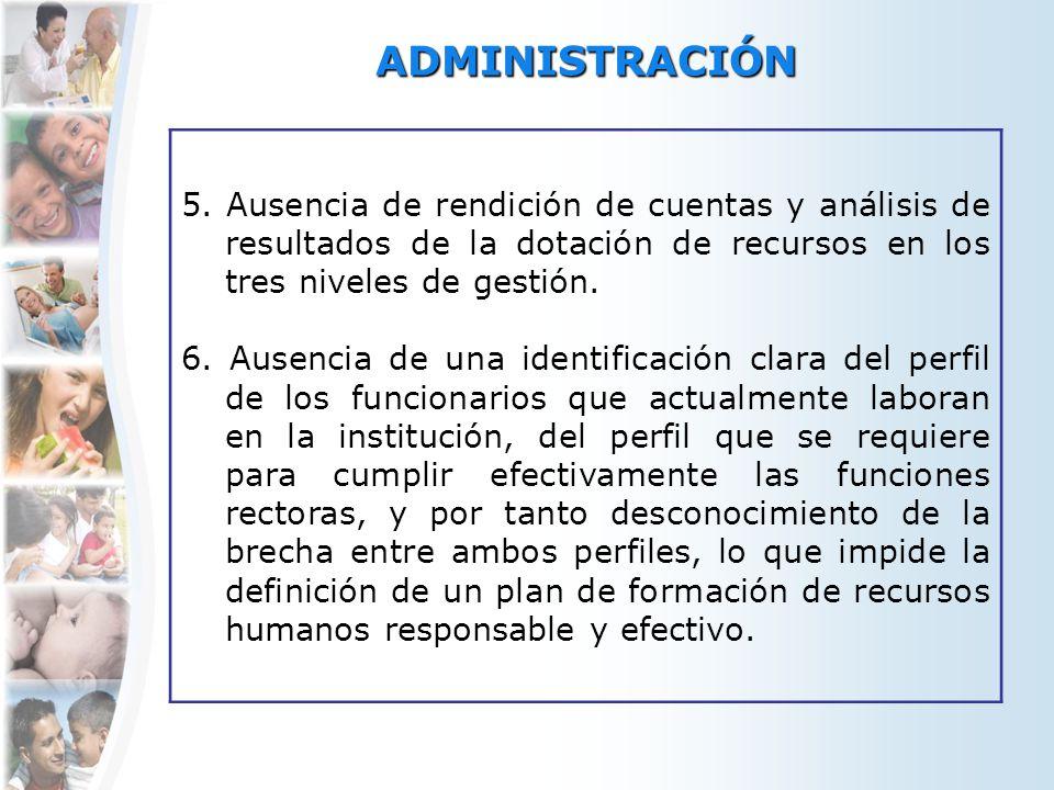 ADMINISTRACIÓN 5. Ausencia de rendición de cuentas y análisis de resultados de la dotación de recursos en los tres niveles de gestión.