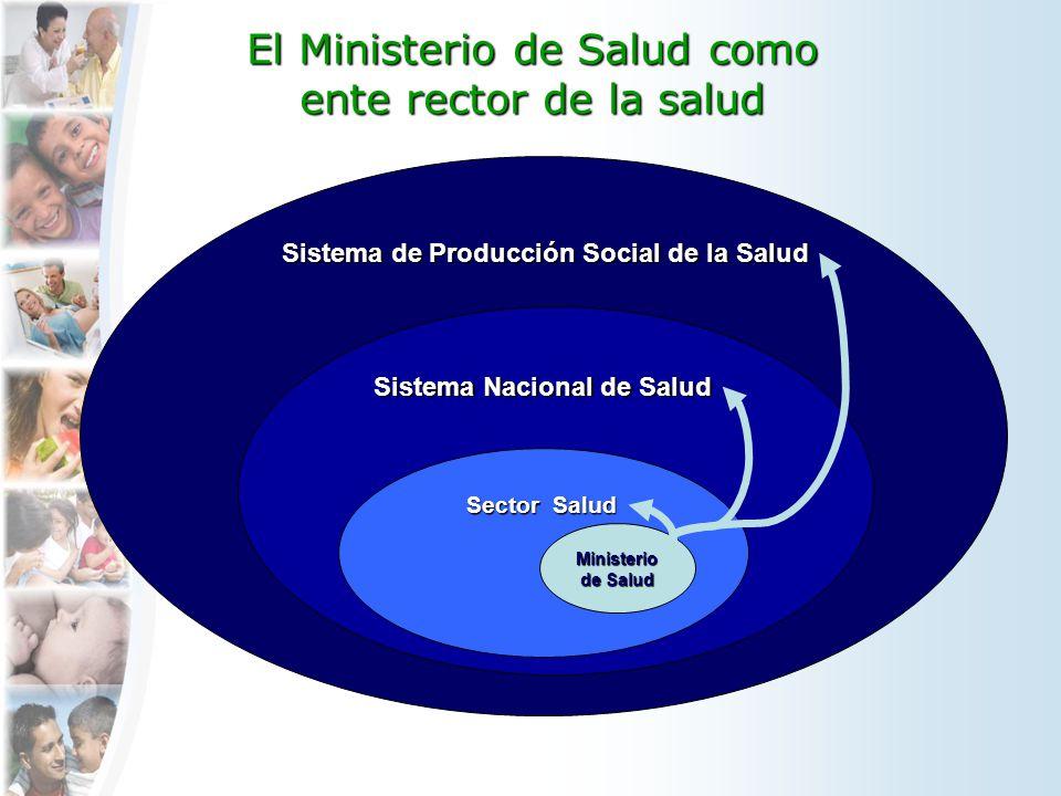 El Ministerio de Salud como ente rector de la salud