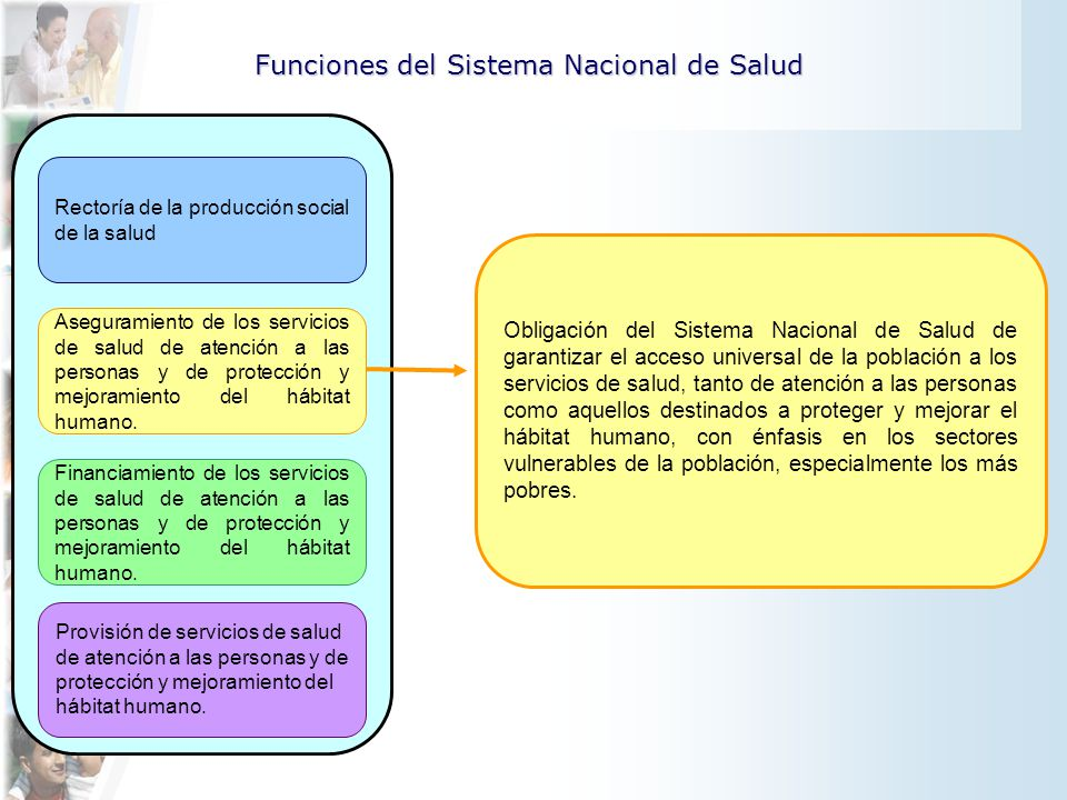 Funciones del Sistema Nacional de Salud