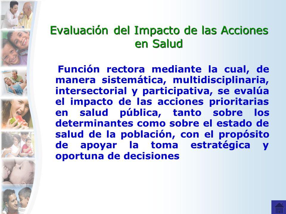 Evaluación del Impacto de las Acciones en Salud