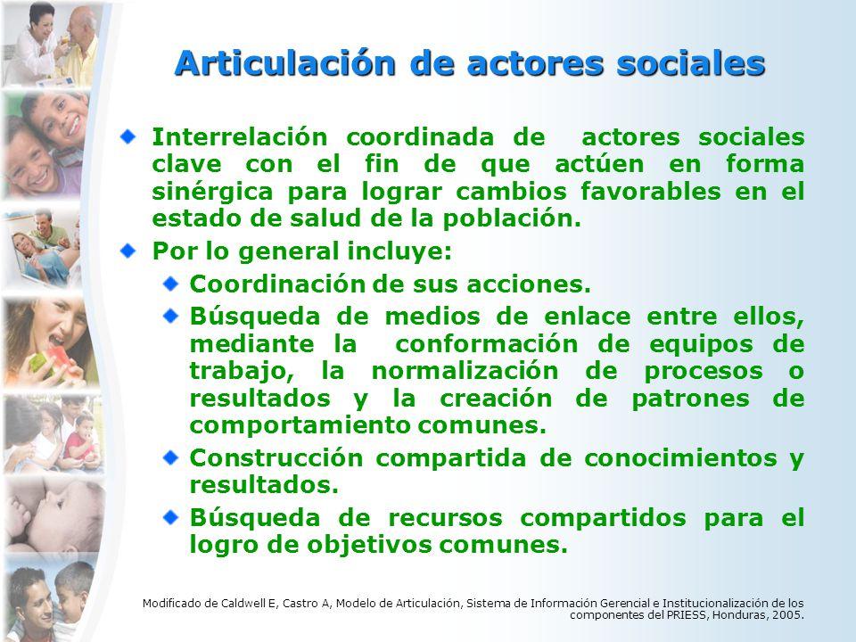 Articulación de actores sociales