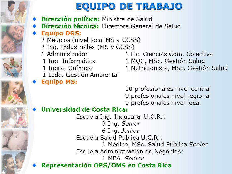 EQUIPO DE TRABAJO Dirección política: Ministra de Salud