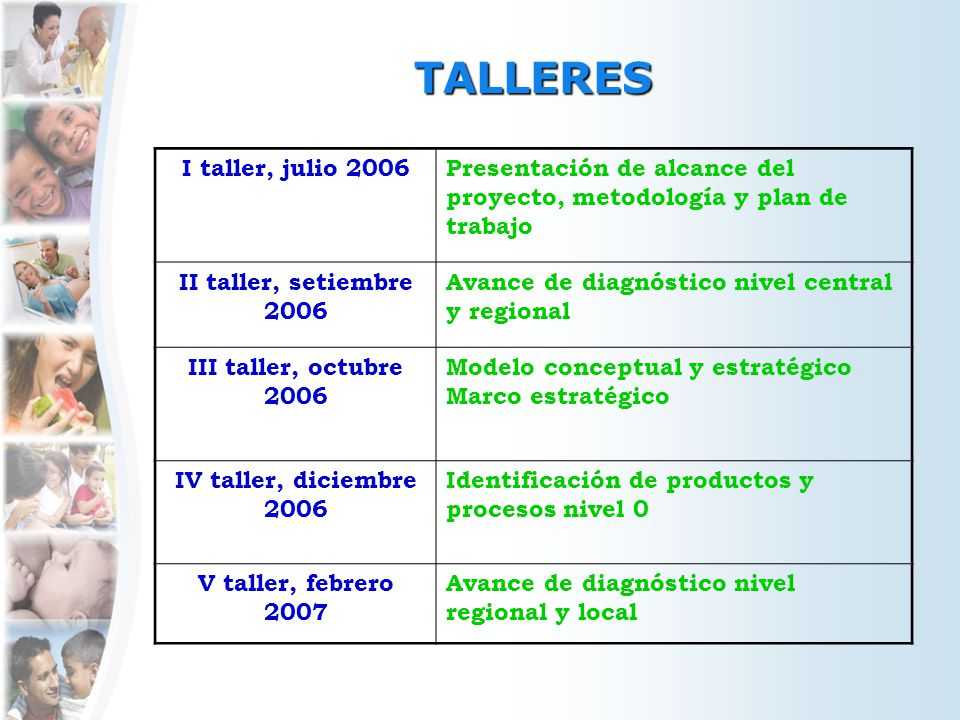 TALLERES I taller, julio 2006