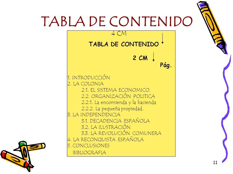 TABLA DE CONTENIDO 4 CM TABLA DE CONTENIDO 2 CM Pág. 1. INTRODUCCIÓN