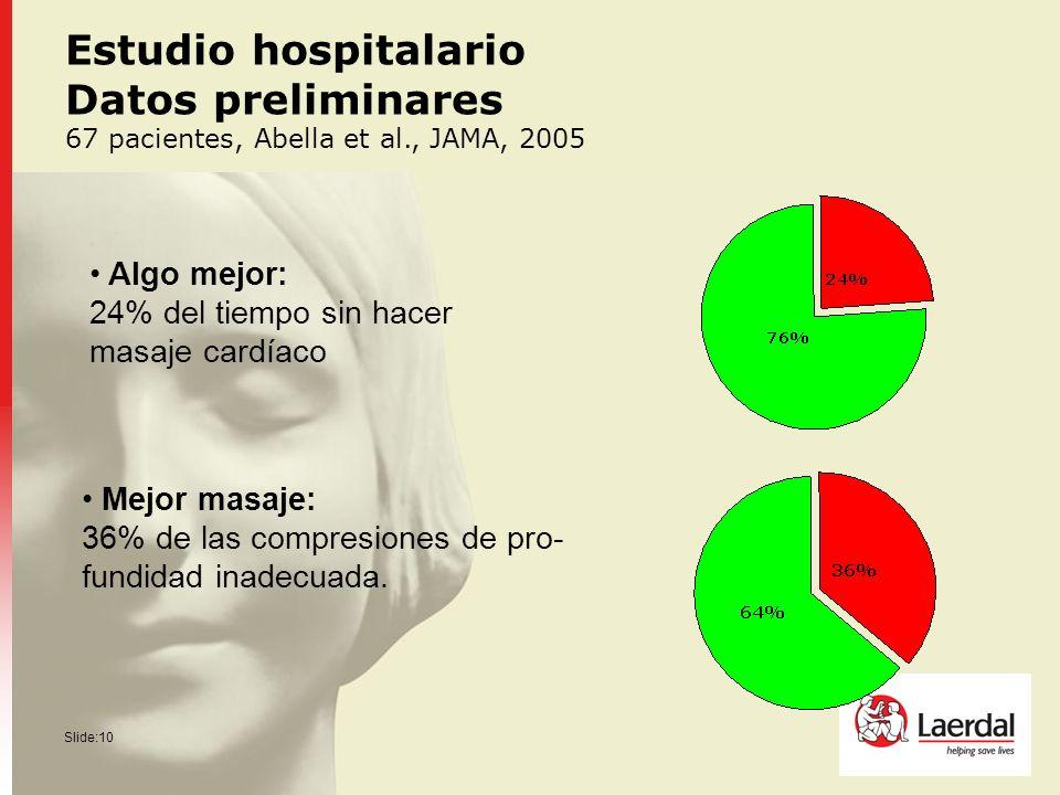 Estudio hospitalario Datos preliminares 67 pacientes, Abella et al