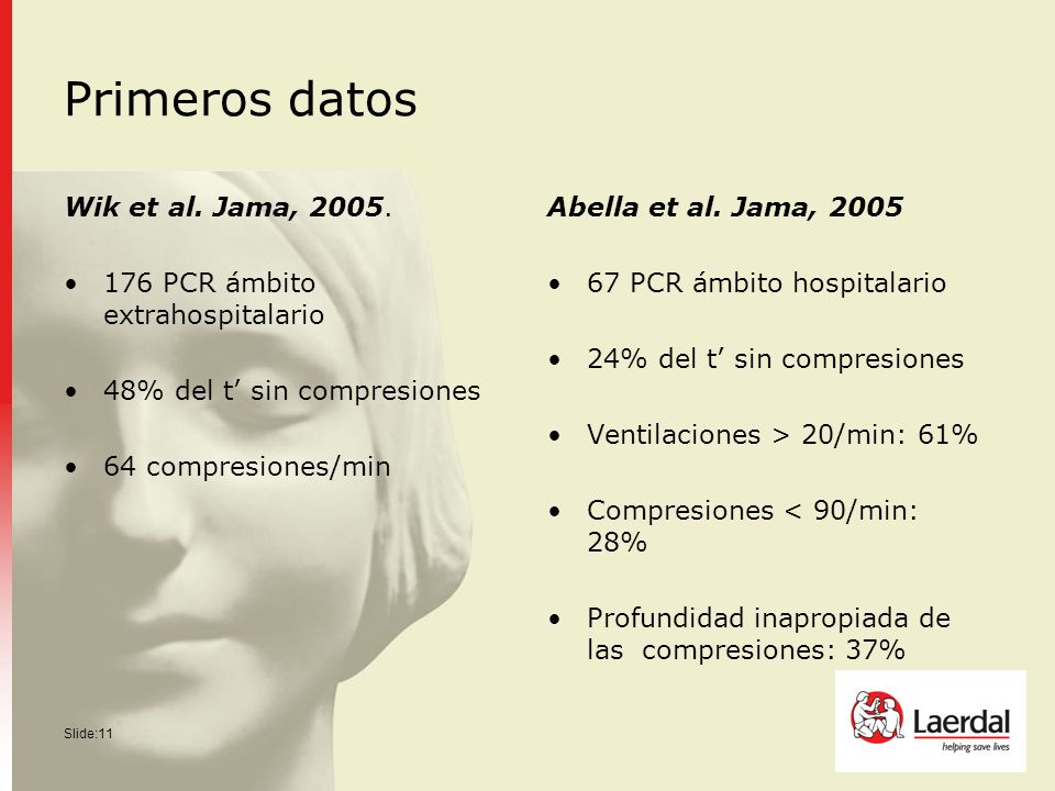 Primeros datos Wik et al. Jama, 2005. 176 PCR ámbito extrahospitalario