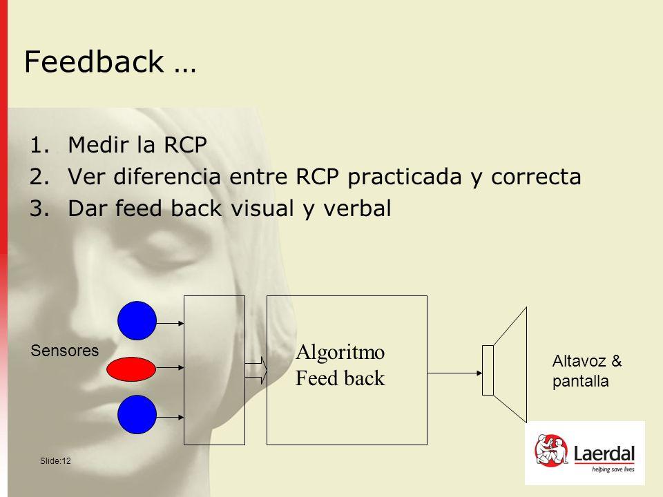 Feedback … Medir la RCP Ver diferencia entre RCP practicada y correcta