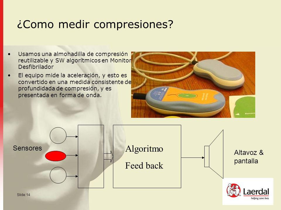 ¿Como medir compresiones
