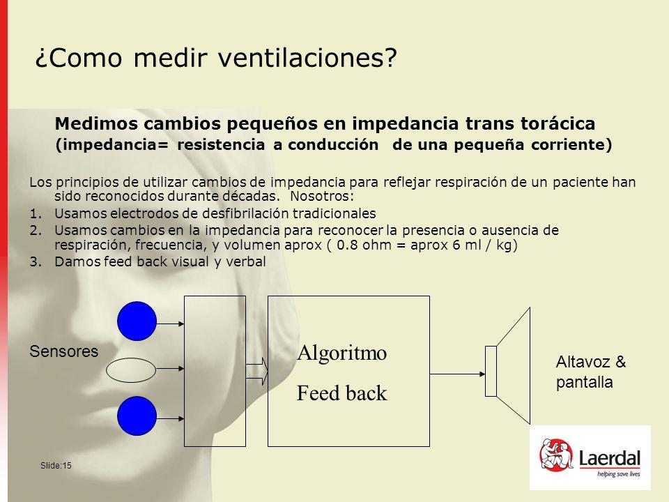 ¿Como medir ventilaciones