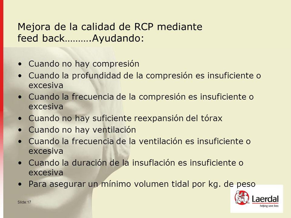 Mejora de la calidad de RCP mediante feed back……….Ayudando: