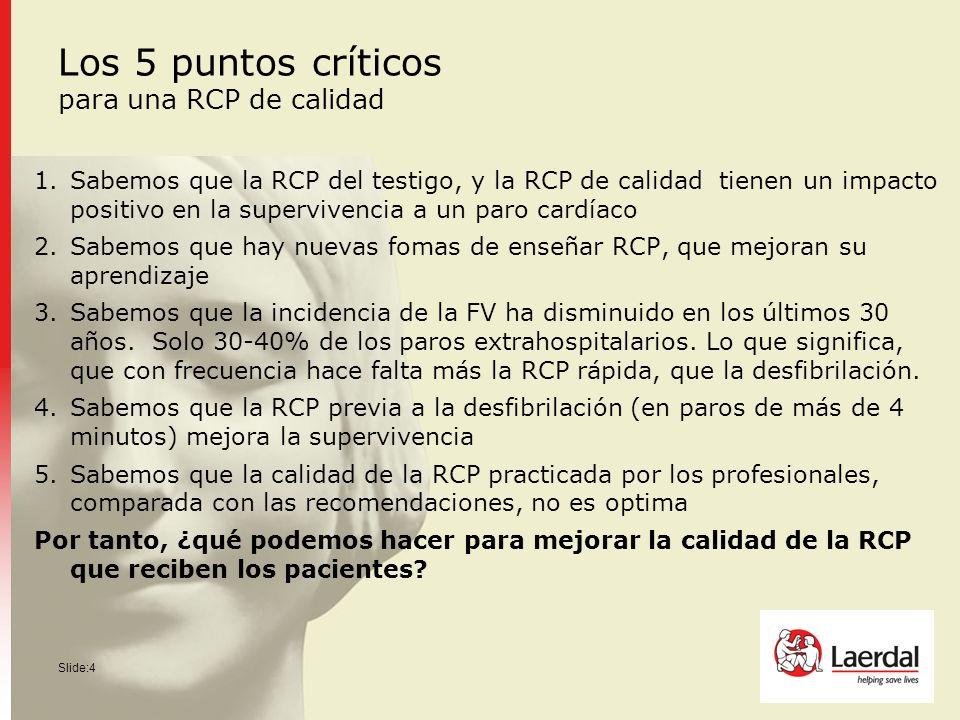 Los 5 puntos críticos para una RCP de calidad