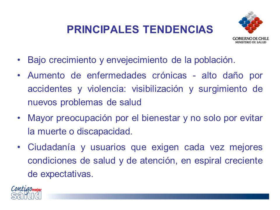 PRINCIPALES TENDENCIAS