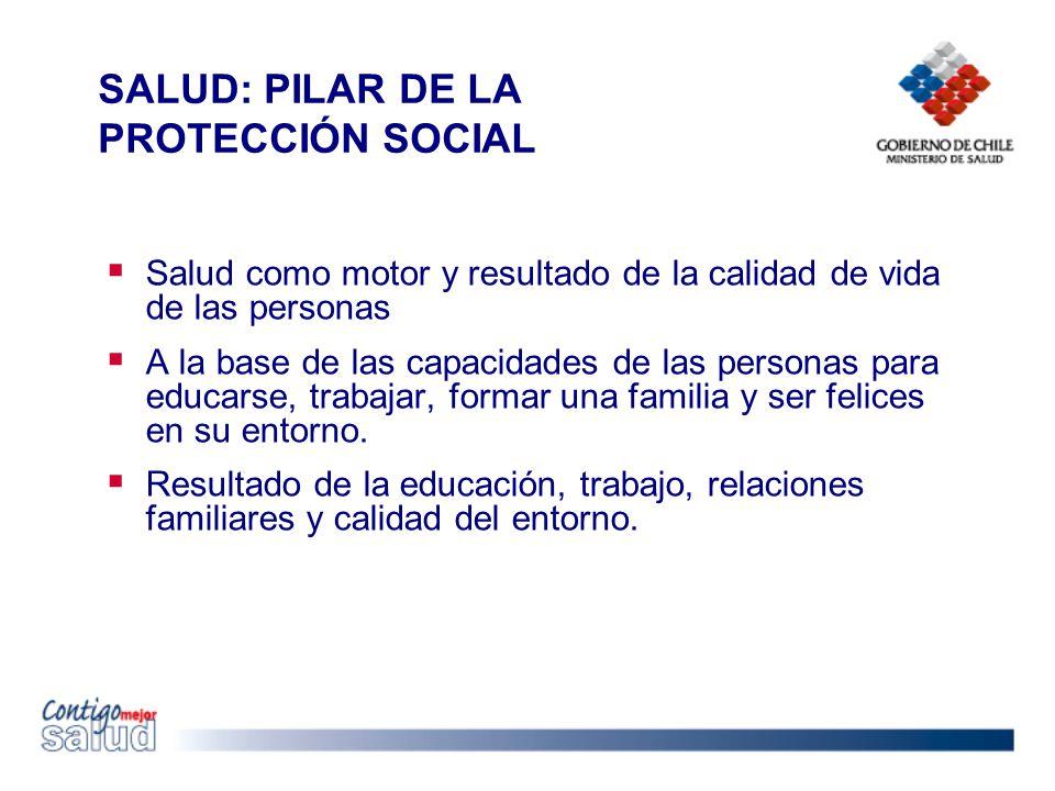 SALUD: PILAR DE LA PROTECCIÓN SOCIAL