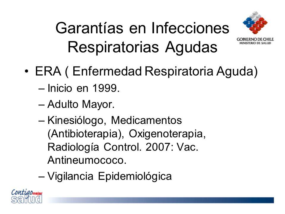 Garantías en Infecciones Respiratorias Agudas