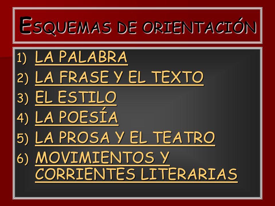 ESQUEMAS DE ORIENTACIÓN