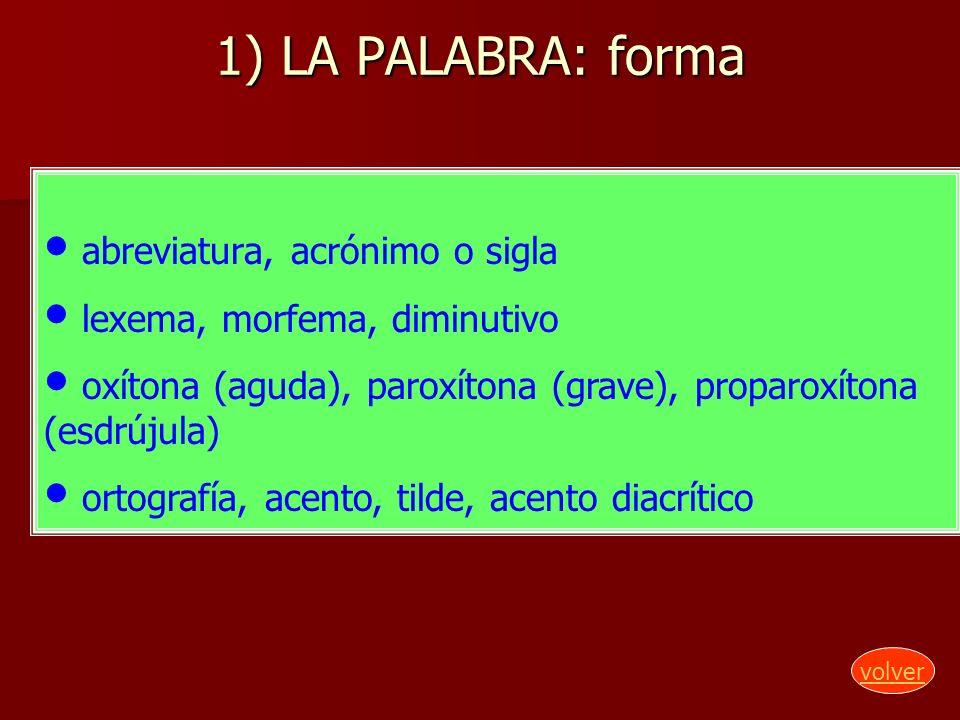 1) LA PALABRA: forma abreviatura, acrónimo o sigla
