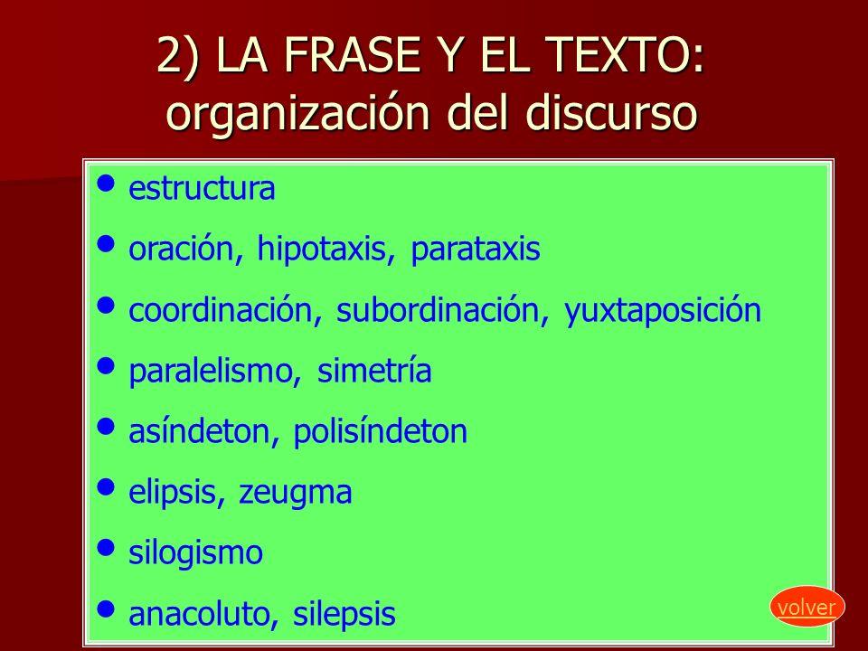 2) LA FRASE Y EL TEXTO: organización del discurso