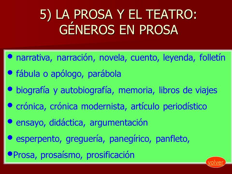 5) LA PROSA Y EL TEATRO: GÉNEROS EN PROSA