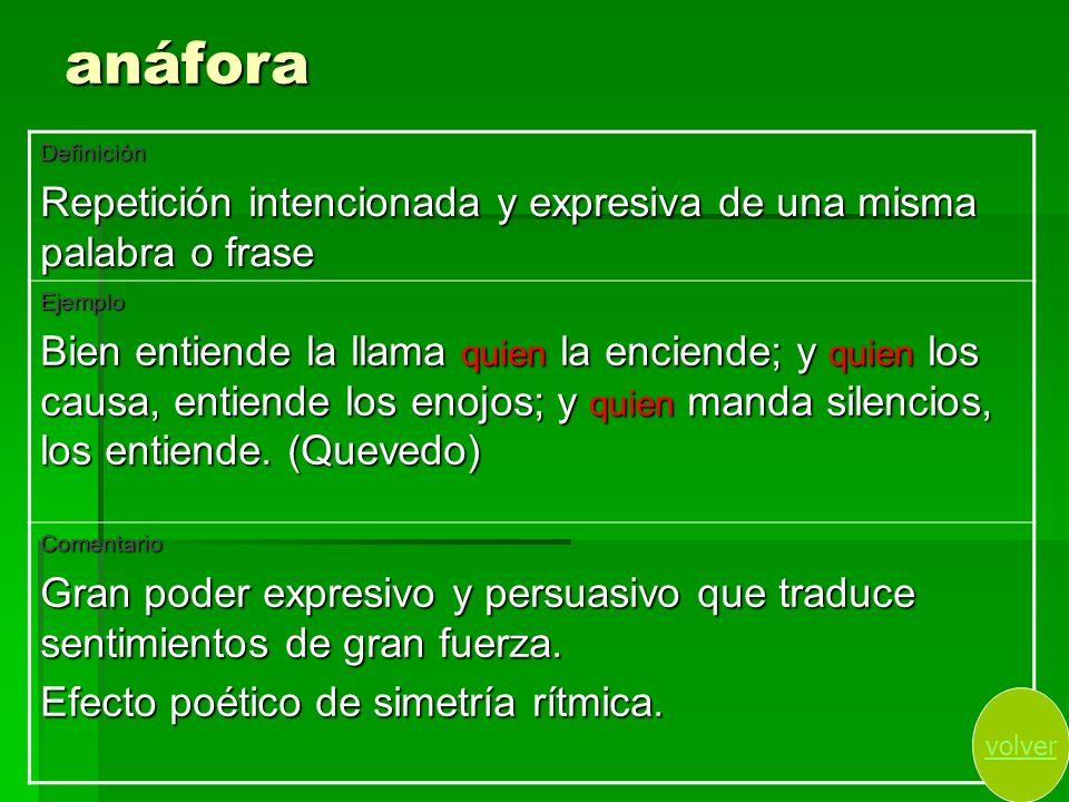 anáforaDefinición. Repetición intencionada y expresiva de una misma palabra o frase. Ejemplo.