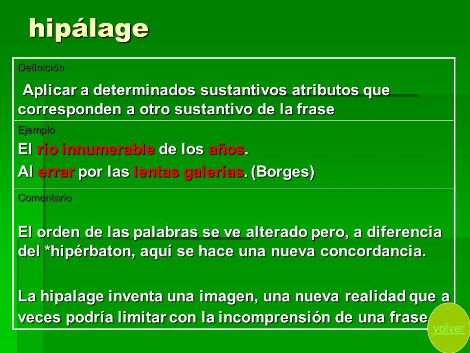 hipálage Definición. Aplicar a determinados sustantivos atributos que corresponden a otro sustantivo de la frase.