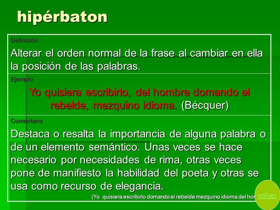 hipérbatonDefinición. Alterar el orden normal de la frase al cambiar en ella la posición de las palabras.