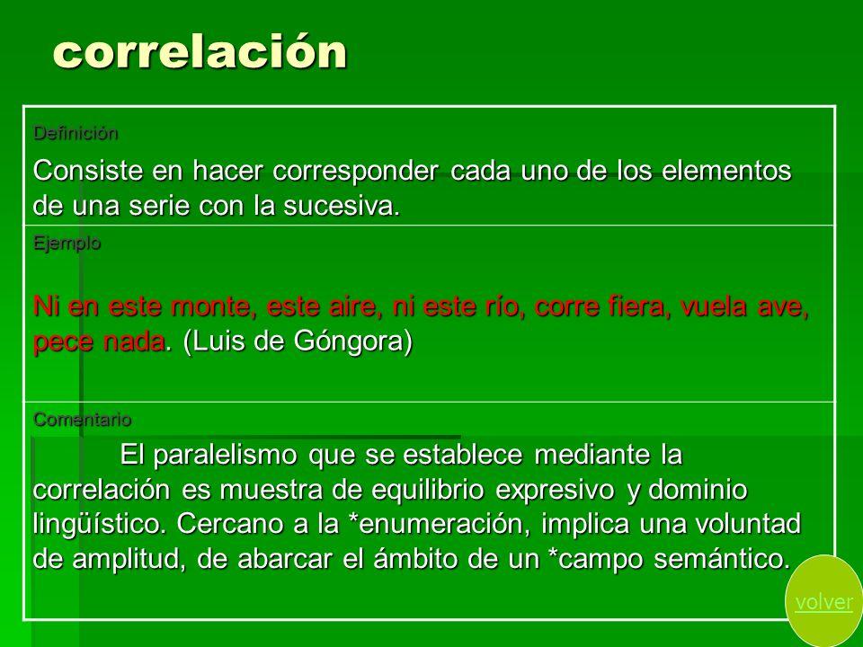 correlación Definición. Consiste en hacer corresponder cada uno de los elementos de una serie con la sucesiva.