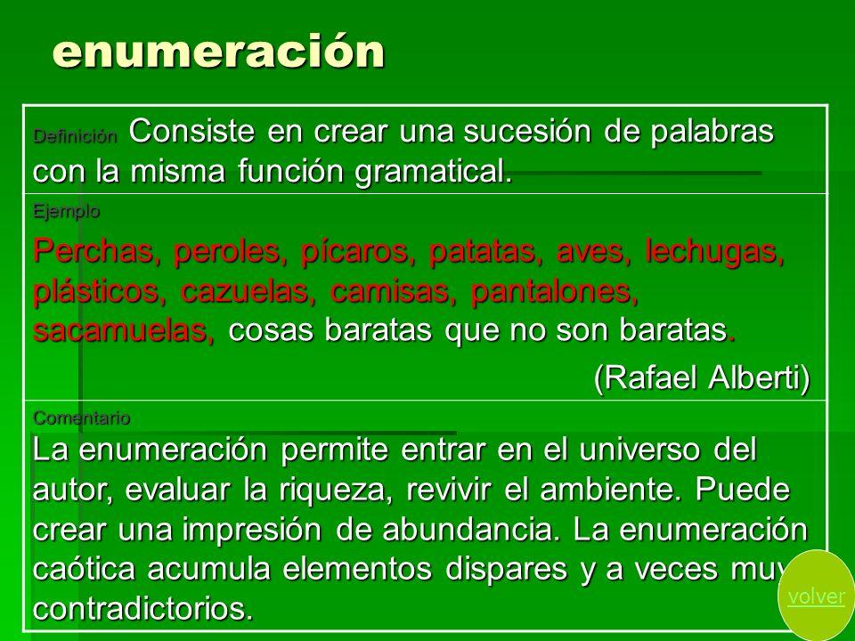 enumeración Definición Consiste en crear una sucesión de palabras con la misma función gramatical.