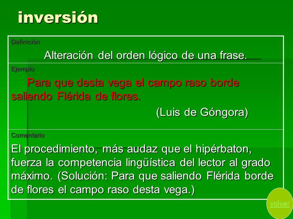 Alteración del orden lógico de una frase.
