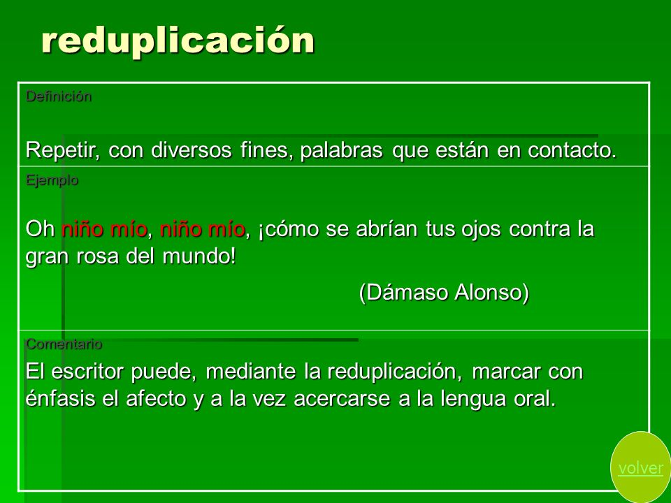 reduplicación Definición. Repetir, con diversos fines, palabras que están en contacto. Ejemplo.