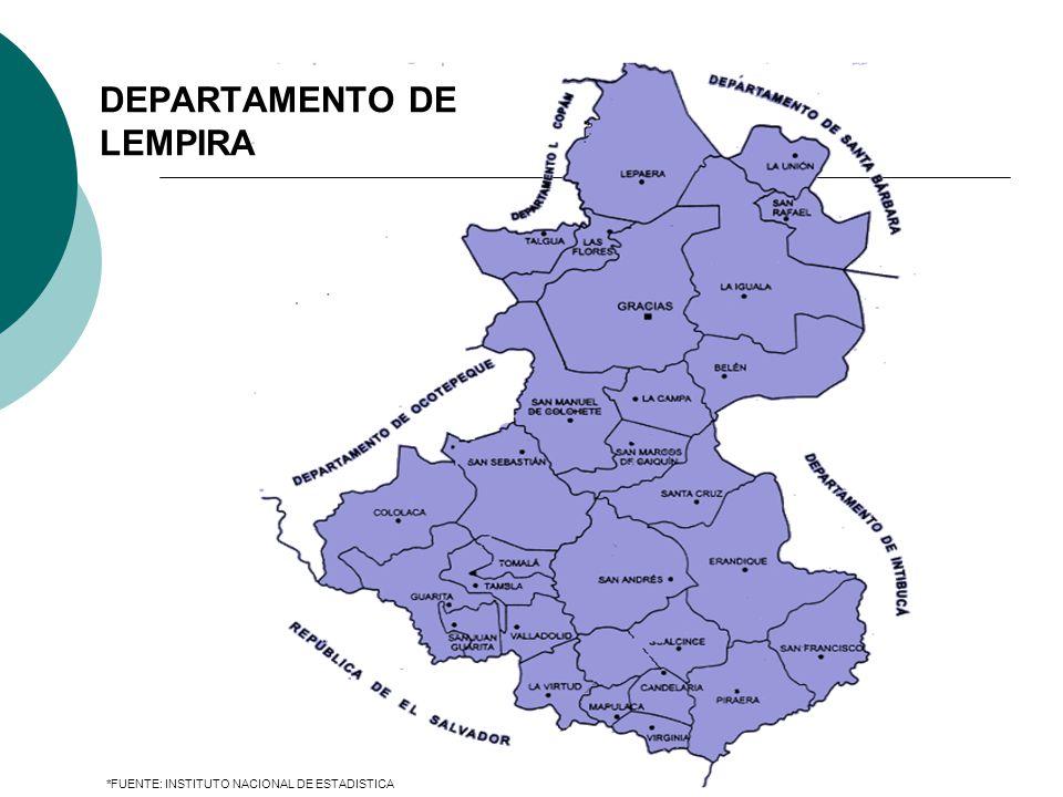 DEPARTAMENTO DE LEMPIRA