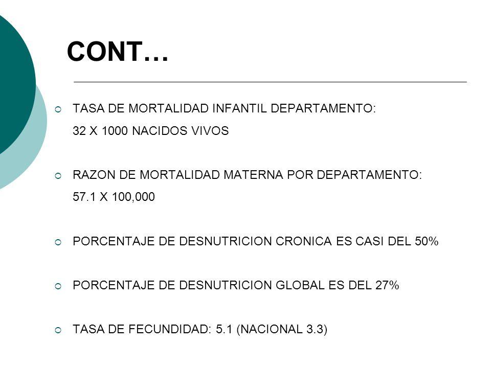 CONT… TASA DE MORTALIDAD INFANTIL DEPARTAMENTO: