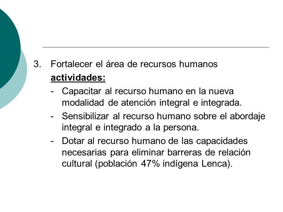 Fortalecer el área de recursos humanos