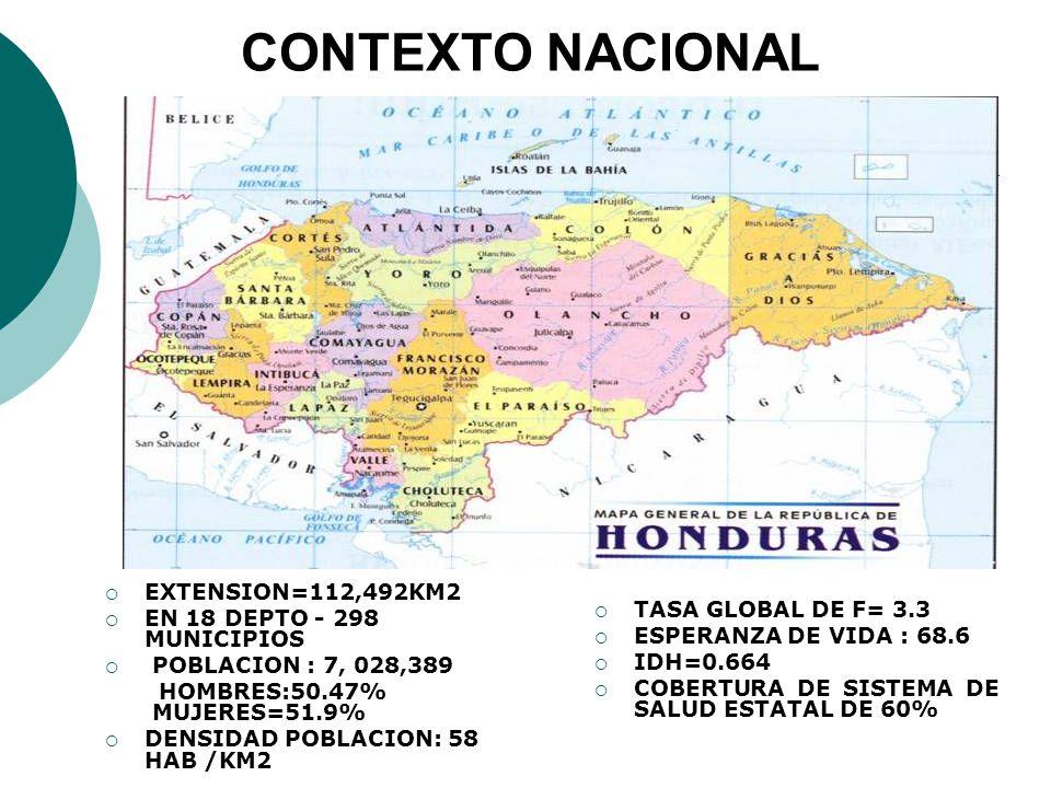 CONTEXTO NACIONAL EXTENSION=112,492KM2 EN 18 DEPTO - 298 MUNICIPIOS
