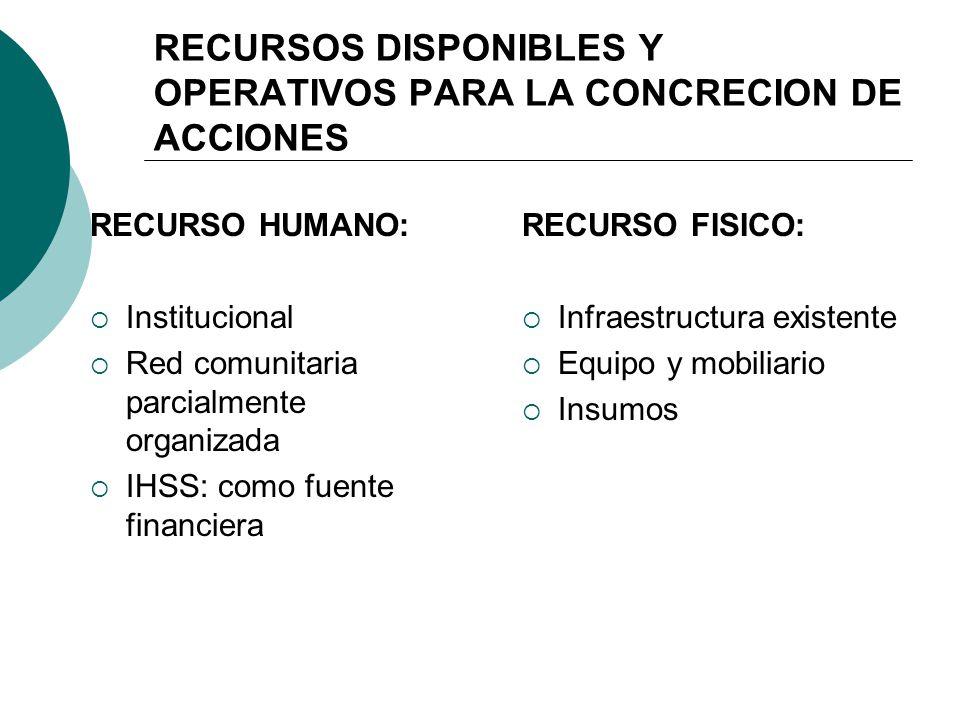 RECURSOS DISPONIBLES Y OPERATIVOS PARA LA CONCRECION DE ACCIONES