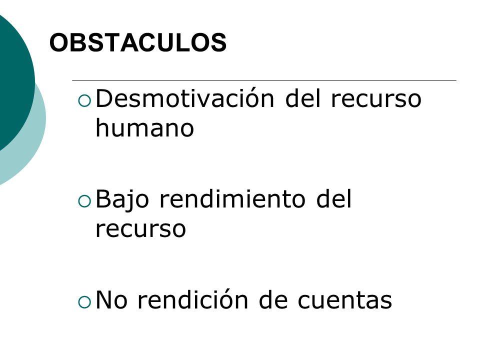 OBSTACULOS Desmotivación del recurso humano