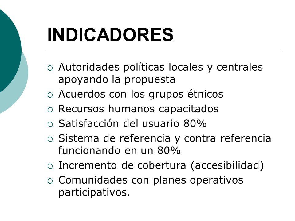 INDICADORES Autoridades políticas locales y centrales apoyando la propuesta. Acuerdos con los grupos étnicos.