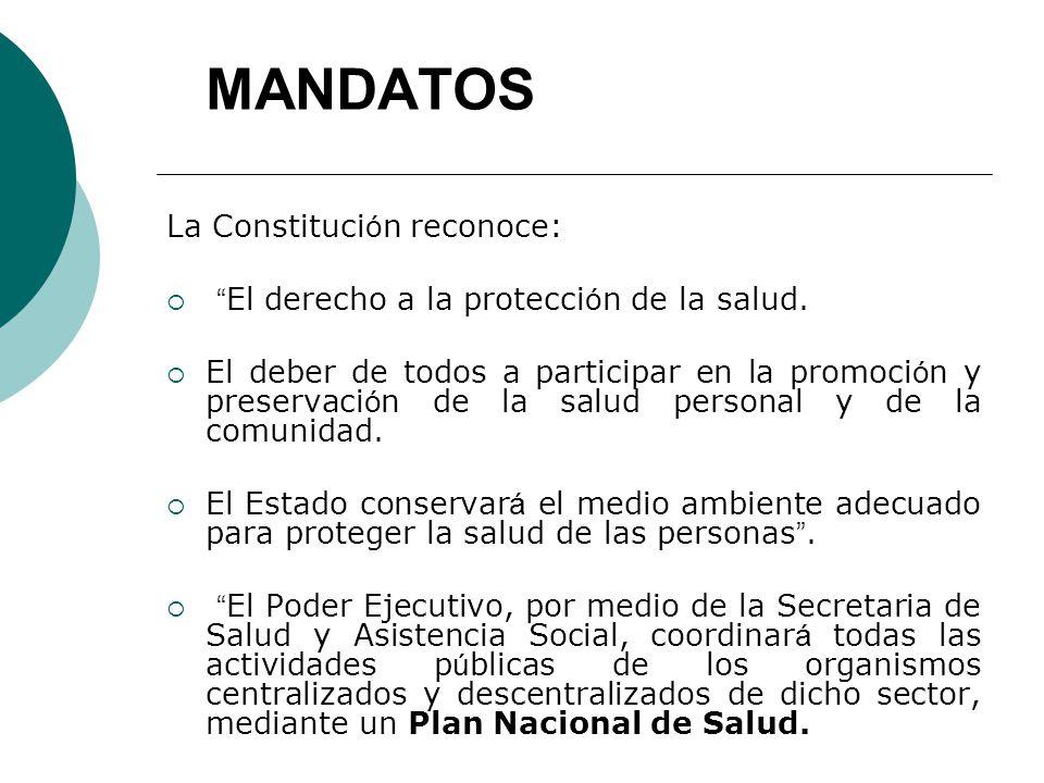 MANDATOS La Constitución reconoce: