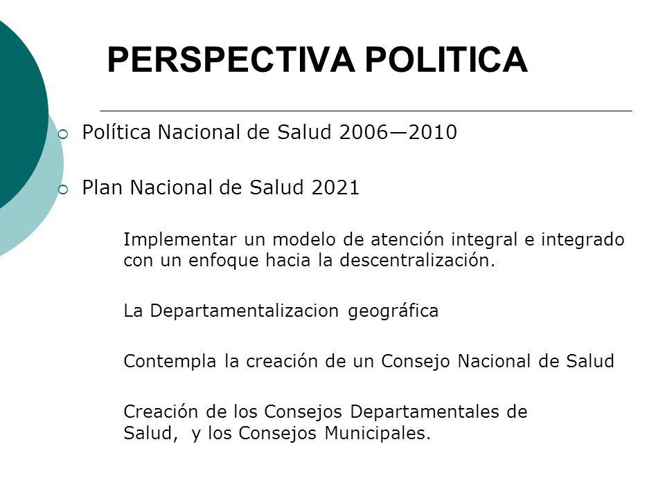 PERSPECTIVA POLITICA Política Nacional de Salud 2006—2010