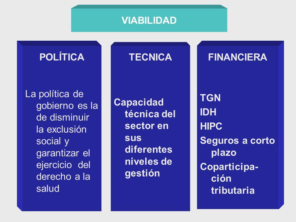 VIABILIDAD POLÍTICA. La política de gobierno es la de disminuir la exclusión social y garantizar el ejercicio del derecho a la salud.