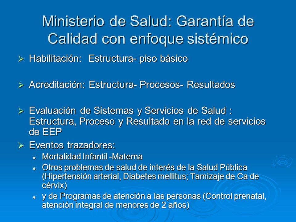 Ministerio de Salud: Garantía de Calidad con enfoque sistémico