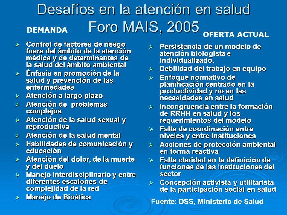 Desafíos en la atención en salud Foro MAIS, 2005