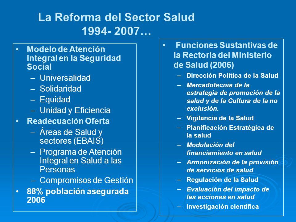 La Reforma del Sector Salud