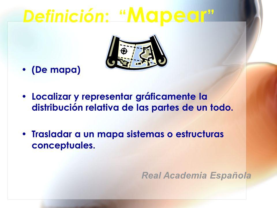 Definición: Mapear (De mapa)