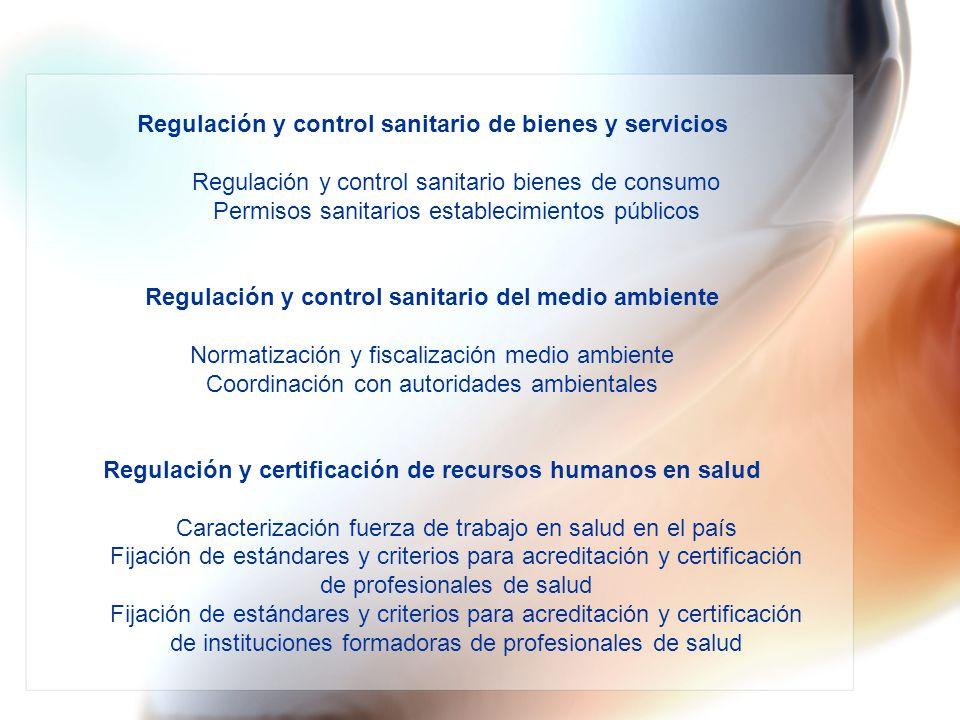 Regulación y control sanitario del medio ambiente