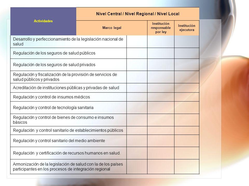 Nivel Central / Nivel Regional / Nivel Local