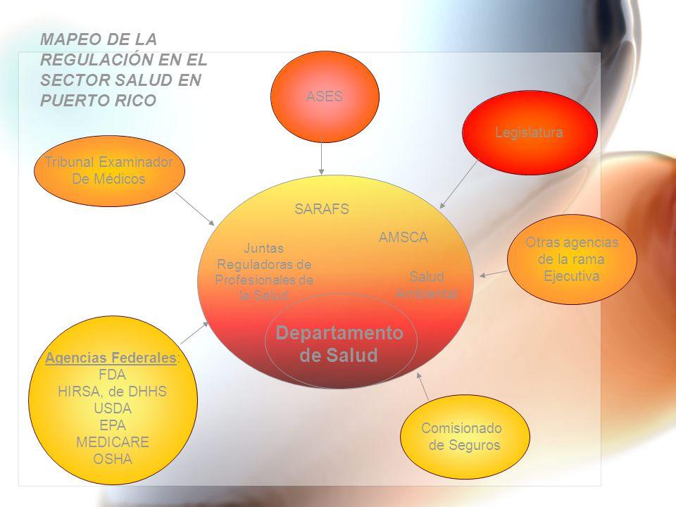 Departamento de Salud MAPEO DE LA REGULACIÓN EN EL SECTOR SALUD EN