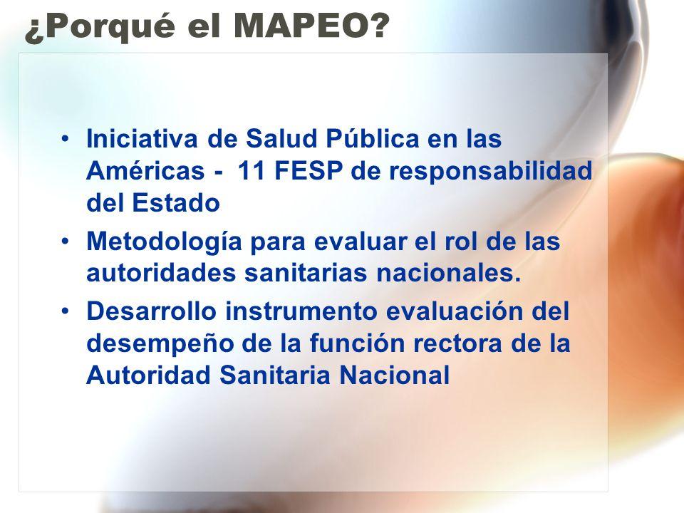 ¿Porqué el MAPEO Iniciativa de Salud Pública en las Américas - 11 FESP de responsabilidad del Estado.