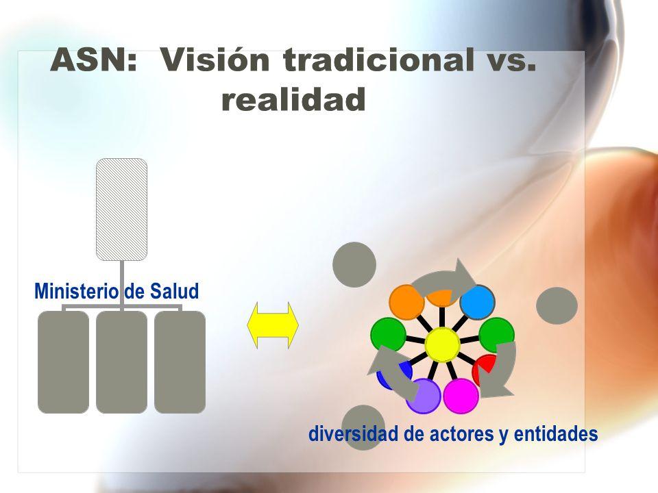 ASN: Visión tradicional vs. realidad