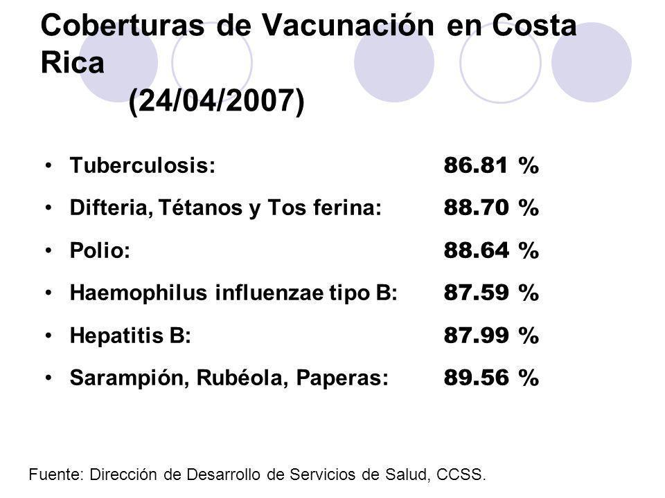 Coberturas de Vacunación en Costa Rica (24/04/2007)
