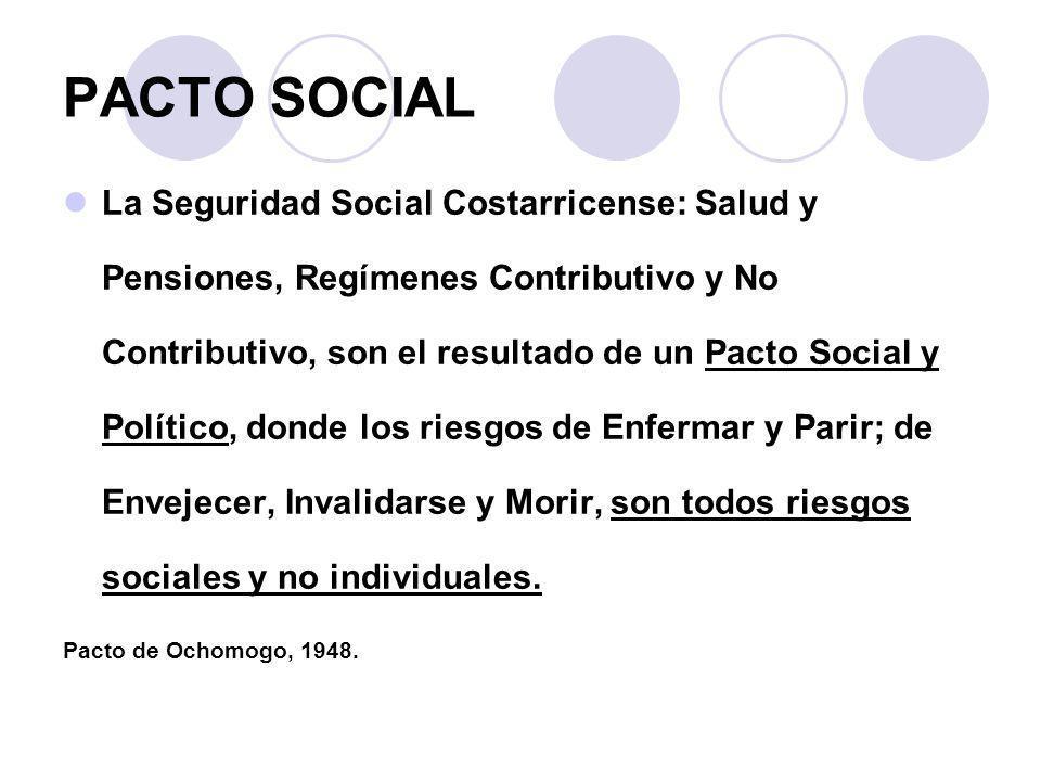 PACTO SOCIAL